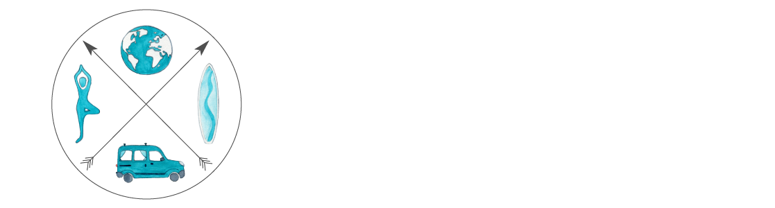 katetravels - Reiseblog: Reisen, Vanlife, Surfen und Yoga